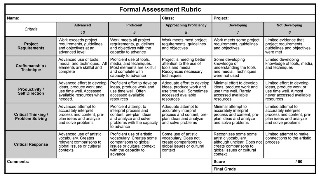 Custom assignment writing rubric high school